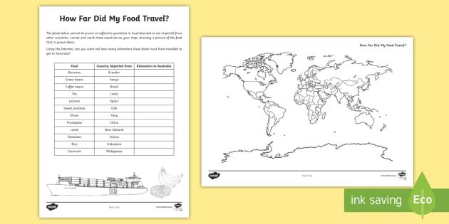 Food Miles Secondary School Activity Australia