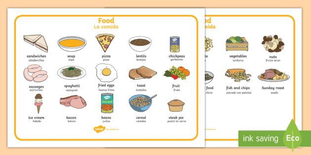 Food Word Mat English Spanish Food Food Groups Food Types Writing