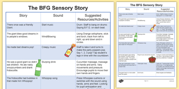 Sensory Story to Support Teaching on The BFG - australia, bfg, sensory story, sensory, story