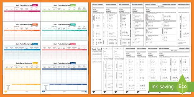 Basic Facts Test Set 2 Stages 3- 8 Assessment Pack - New Zealand Planning and Assessment, Basic Facts, Stage 3, Stage 4, Stage 5, Stage 6, Stage 7, Stage