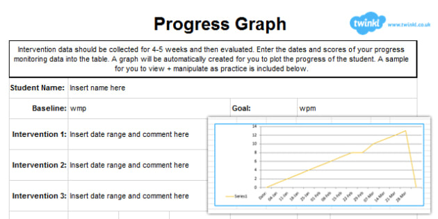 Progress Graph Creator - usa, america, Progress Monitoring, Data, Spreadsheet
