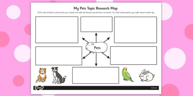 Pets Topic Research Map - research map, research, pets, topic