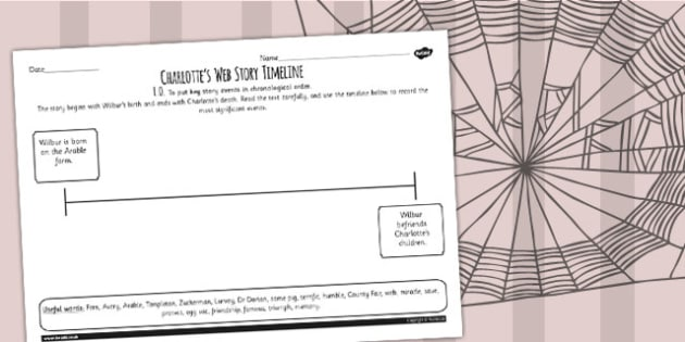 Charlotte's Web Story Timeline Worksheet - story books, reading