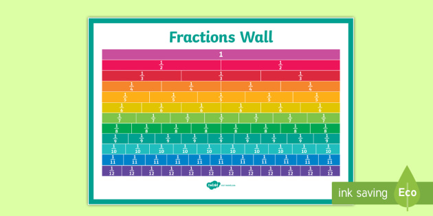 FREE! - Fractions Wall - KS2 Resource