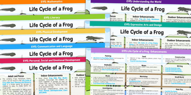 EYFS Life Cycle of a Frog Lesson Plan and Enhancements Ideas - planning