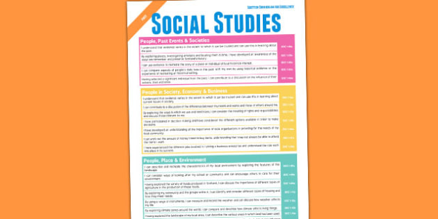 Scottish Curriculum For Excellence Overview Posters First Social