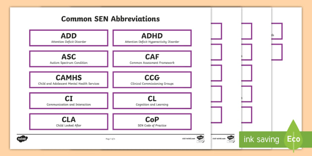 Common SEN Abbreviations Information Cards - SEN, SEN abbreviations, adult, guide, help, words, acronyms