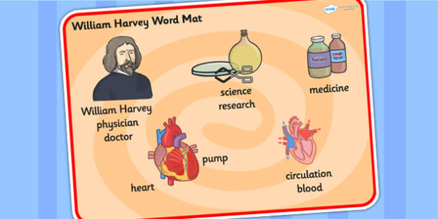 William Harvey Word Mat - william harvey, word mat, topic words, topic mat, themed word mat, writing aid, mat of words, key words, keywords, key word mat
