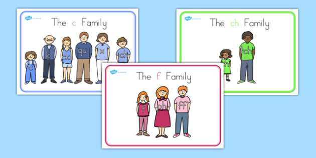 Sound Families Display Posters - sound family, literacy, poster