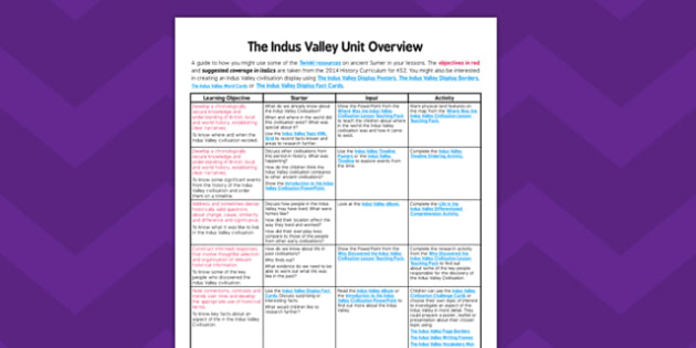 Indus Valley Planning Overview - indus valley, planning, overview