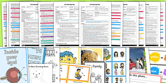 EYFS All About Me and Ourselves Adult Input Planning and Resource Pack - planning