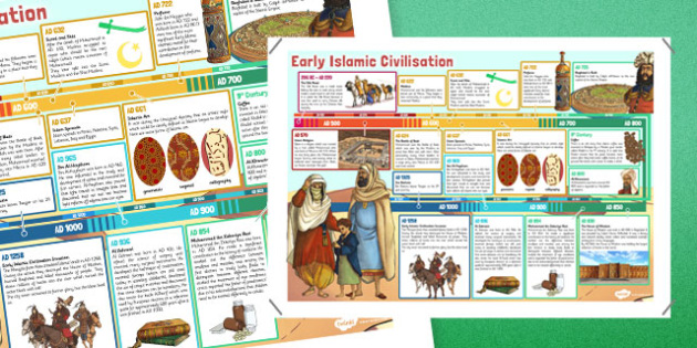 Early Islamic Civilisation Timeline Display Poster - timeline, poster, display, early islamic civilisation