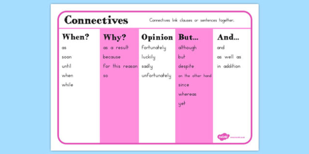 Connectives Word Mat - australia, connectives, conjunctions, word mat