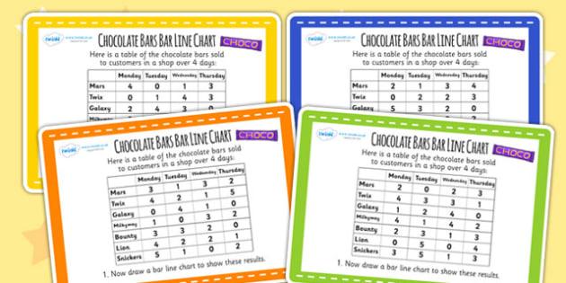 Chocolate Bars Bar Line Chart  Challenge Cards - bar chart, line