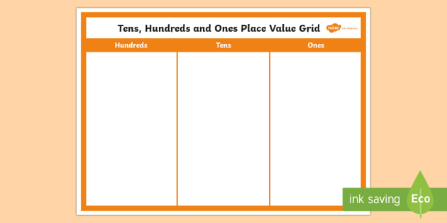 Hundreds Tens And Ones Place Value Grid Display Poster Place Value