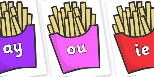 Phase 5 Phonemes on French Fries - Phonemes, phoneme, Phase 5, Phase five, Foundation, Literacy, Letters and Sounds, DfES, display