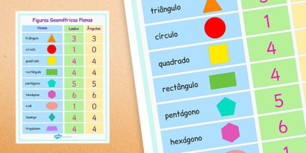 Figuras Geométricas Tridimensionais Poster Portuguese - portuguese, 2d shape, properties, poster, display