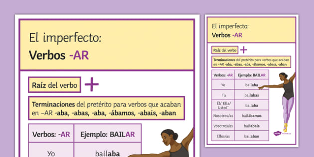Imperfect Tense of AR verbs Display Poster