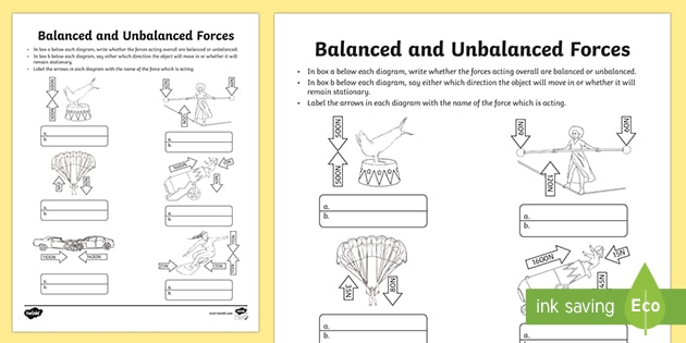Balanced And Unbalanced Forces Worksheet Science Resources