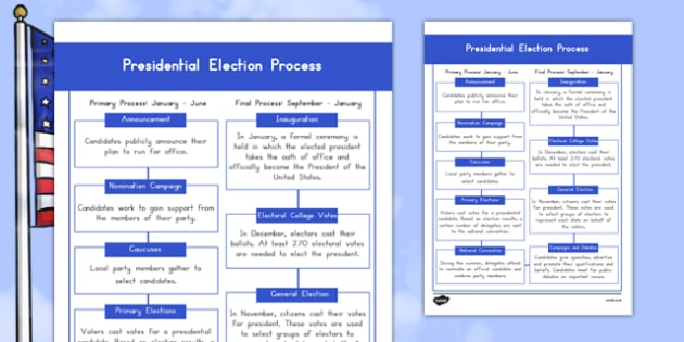 Presidential Election Process Fact File