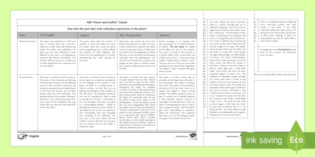 Aqa Power And Conflict Themes Teacher Made Poems for a variety of themes and seasons. aqa power and conflict themes teacher