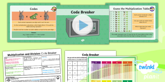 PlanIt Maths Y4 Multiplication and Division SolveIt Lesson Pack