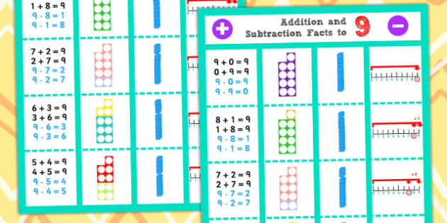 Addition and Subtraction Facts to 9 Display Poster - poster, fact