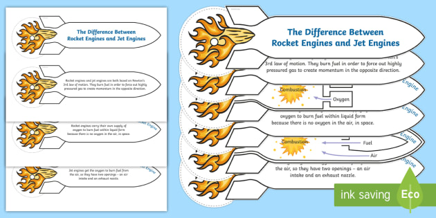 The Difference Between Rocket Engines and Jet Engines Shape Book