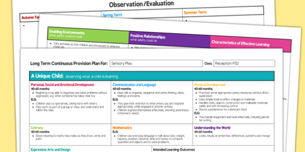 Sensory Area Editable Continuous Provision Plan Reception FS2