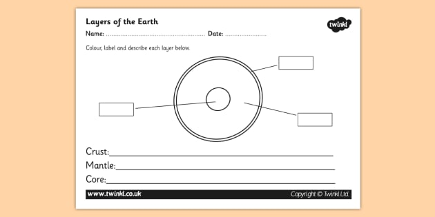 layers of the earth worksheet the earth the earth worksheet the earth. Black Bedroom Furniture Sets. Home Design Ideas