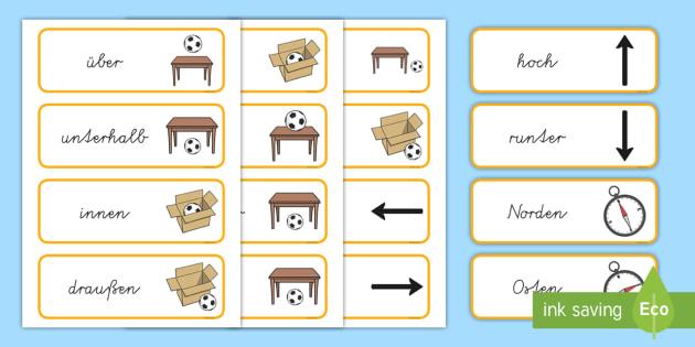 Positionen Wortschatz: Karten - Vokabeln, Präpositionen