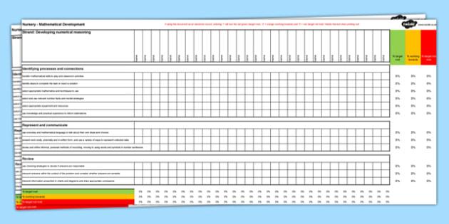 Grid AsesuDatblygiad MathemategolY Cyfnod Sylfaen ar gyfer Y Feithrin - Welsh, Wales, maths, nursery