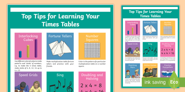 Top Tips for Learning Your Multiplication Tables Display ...