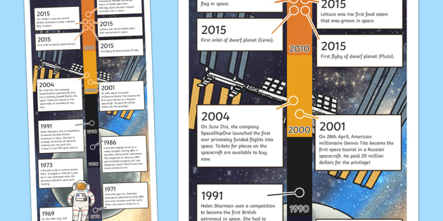 Space Travel Timeline - australia, space, travel, timeline, time