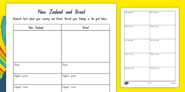 Rio Olympics 2016 New Zealand and Brazil Research Worksheet / Activity Sheet - nz, new zealand, Rio, Olympics, 2016, country, factfile, Brazil, geography, worksheet