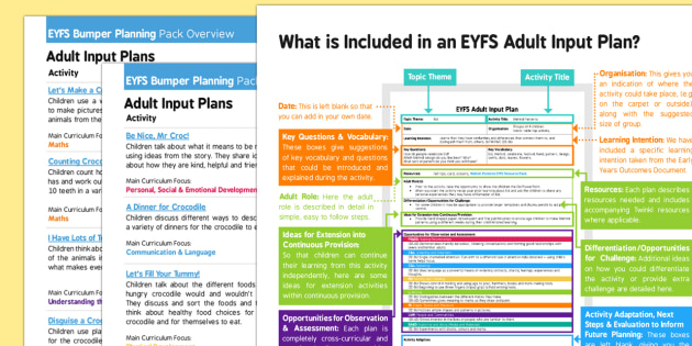 EYFS Bumper Planning Pack Overview
