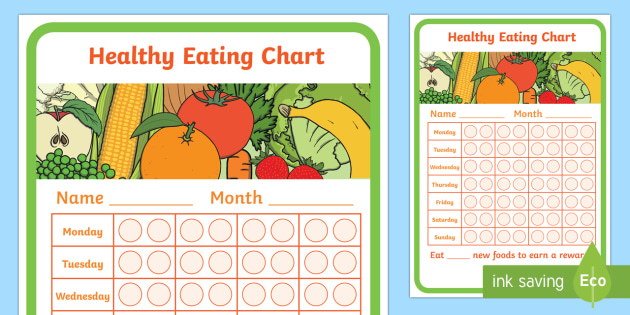 Eating Chart  Healthy Eating Chart Health Eat Food