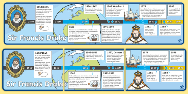 Sir Francis Drake Timeline - sir francis drake, sir, timeline