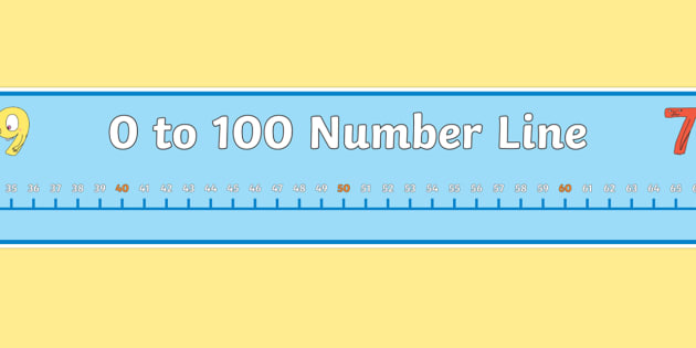 picture about Printable Number Line to 100 named Absolutely free! - Large 0-100 Quantity line (10s) - Numberline banner