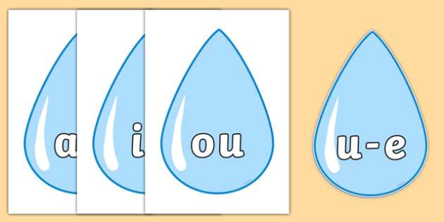 Phase 5 Phonemes on Raindrops - phase 5, phonemes, raindrops, display