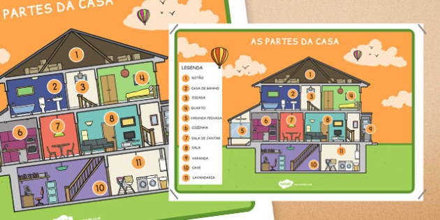 As partes da casa Portuguese - portuguese, parts, house, poster, display