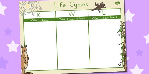 Life Cycles Topic KWL Grid - australia, life cycles, kwl, grid