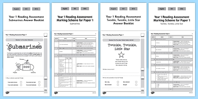term 1 summative assessment Myp curriculum outline term 1 | 2014-2015 myp 1 subject global context statement of inquiry summative assessment task students will objectives.