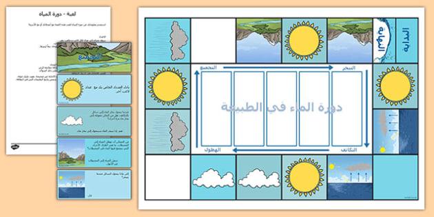 لعبة دورة الماء في الطبيعة - الماء، تكون الماء، تبخير، تكثيف
