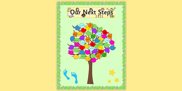 Ready Made Next Steps Tree Display Pack - displays, posters