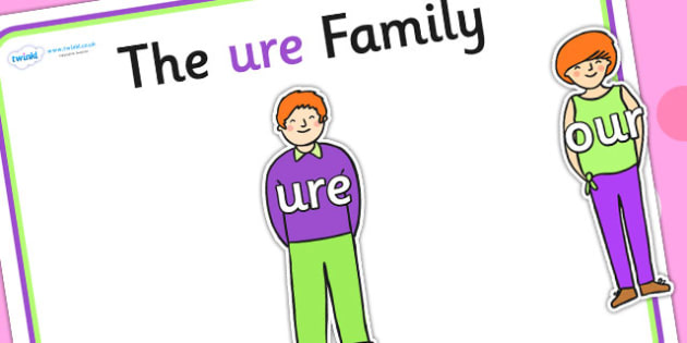 Ure Sound Family Cut Outs - sound families, sounds, cutouts, cut