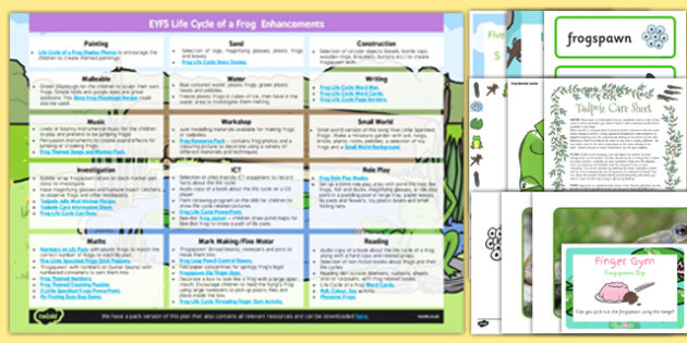 EYFS Life Cycle of a Frog Enhancement Ideas and Resources Pack - planning