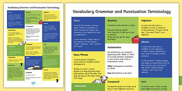 Y2 Vocabulary Grammar Punctuation Terminology Definition Poster