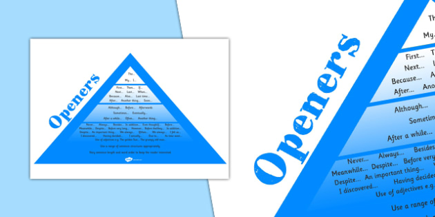 VCOP Openers Pyramid (A4) - VCOP, V.C.O.P., display, poster, openers, banner, sign, writing aid, writing aids, connectives, vocabulary, punctuation