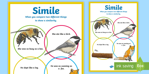 Simile Poster Similies Ks2 Literacy Display Poster
